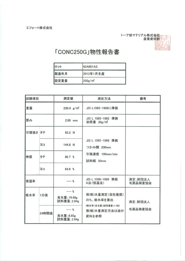 「CONC250G」物性報告書